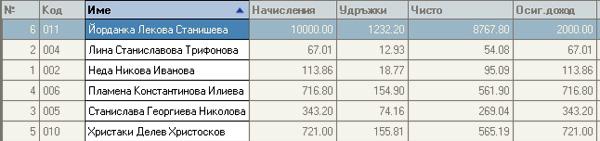 Ведомост Работни заплати, сортирана по азбучен ред