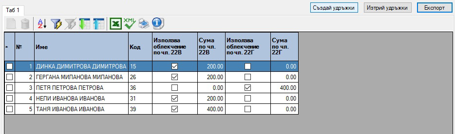 Данъчни облекчения по чл.22 в и чл.22г от ЗДДФЛ, Списък